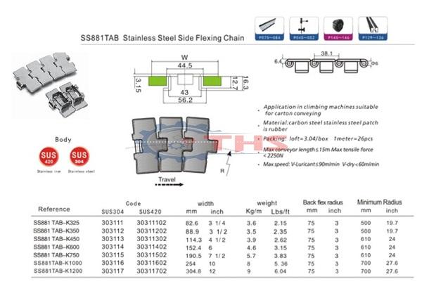 Cấu tạo và thông số kỹ thuật chi tiết của băng tải xích chạy cong 881
