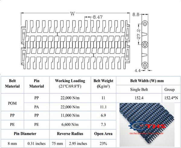 Thông số kỹ thuật của băng tải Intralox series 900