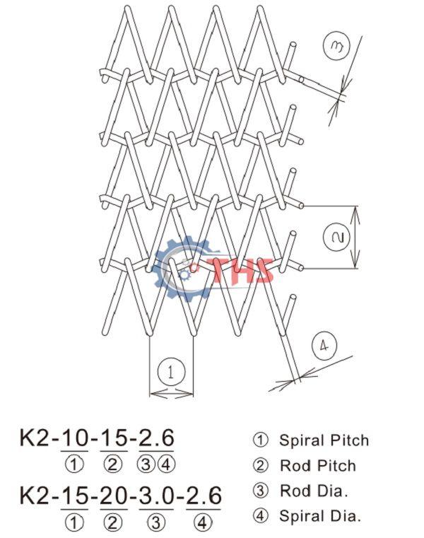 Thông số băng tải sợi xoắn (dòng Balanced belt)