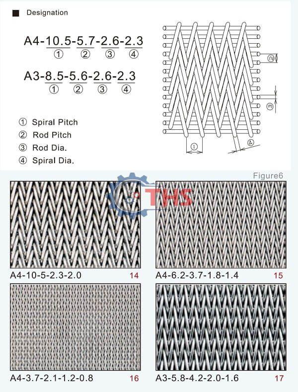 Thông số băng tải lưới inox (dòng Compound balanced belt)